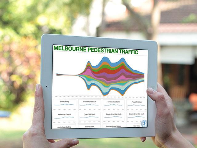 Melbourne Pedestrian Flow